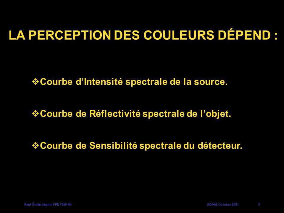 LA PERCEPTION DES COULEURS DÉPEND :