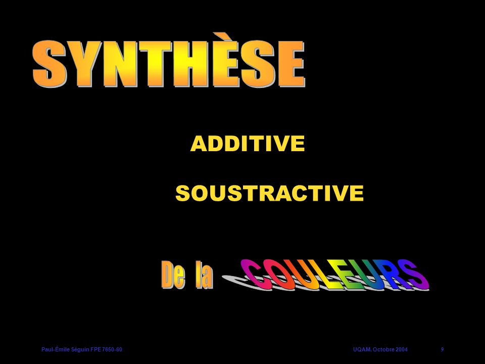 SYNTHÈSE COULEURS De la ADDITIVE SOUSTRACTIVE