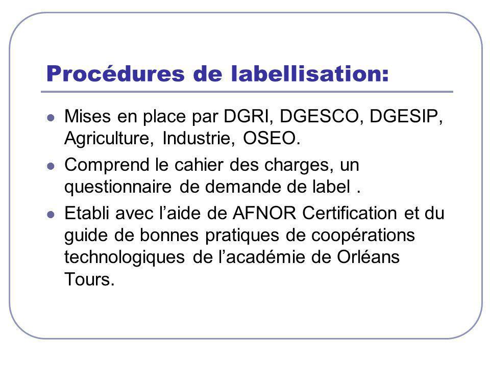 Procédures de labellisation:
