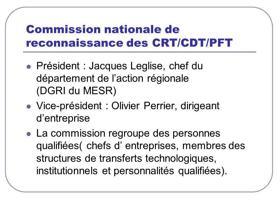 Commission nationale de reconnaissance des CRT/CDT/PFT