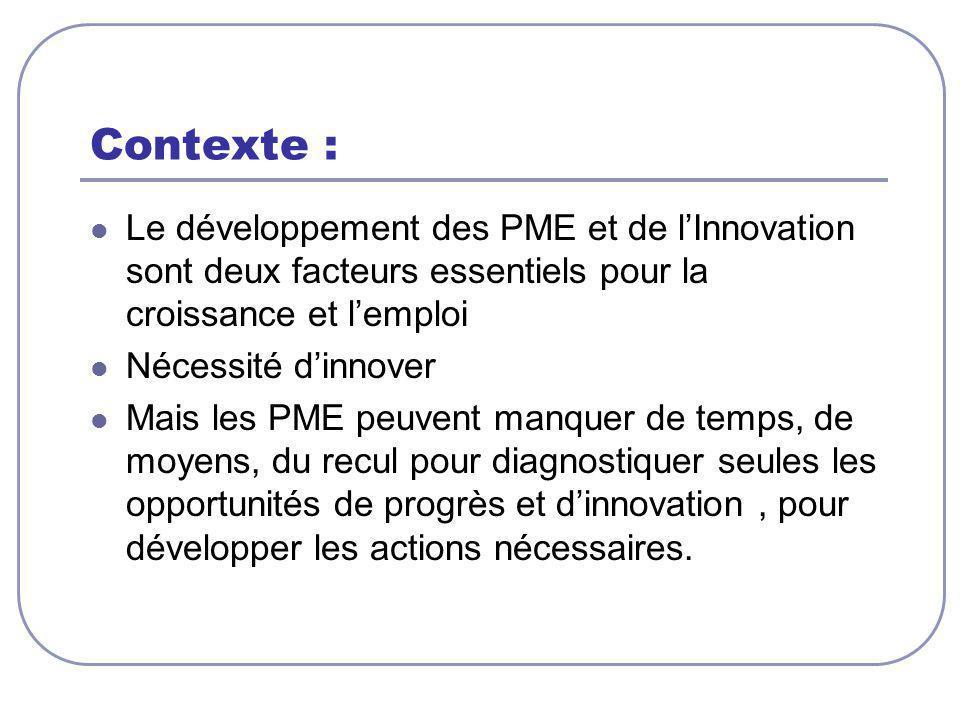 Contexte : Le développement des PME et de l'Innovation sont deux facteurs essentiels pour la croissance et l'emploi.