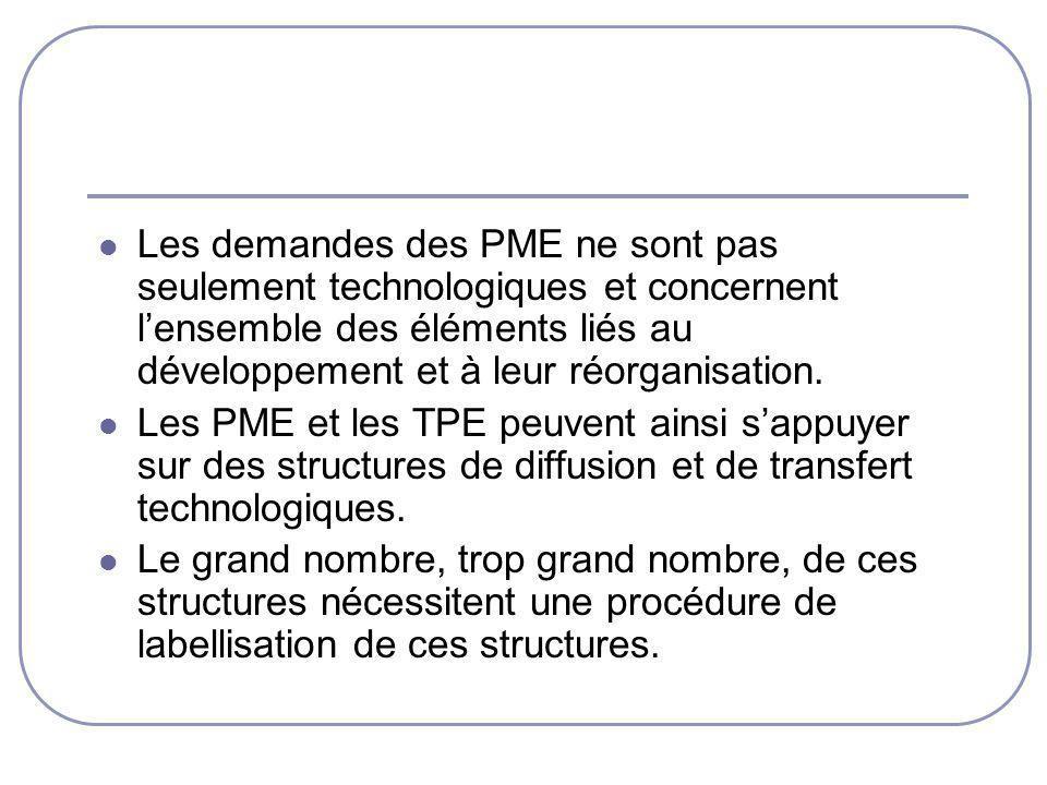 Les demandes des PME ne sont pas seulement technologiques et concernent l'ensemble des éléments liés au développement et à leur réorganisation.