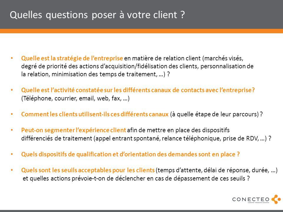 Quelles questions poser à votre client