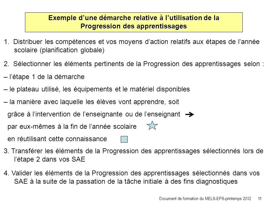 Exemple d'une démarche relative à l'utilisation de la Progression des apprentissages