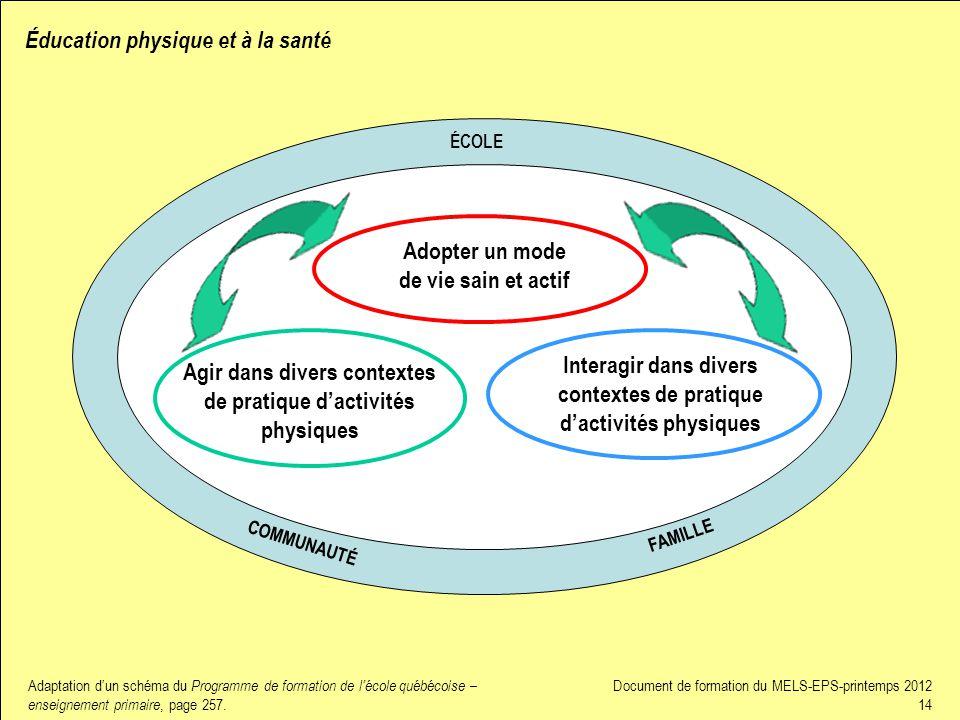 Éducation physique et à la santé Adopter un mode de vie sain et actif