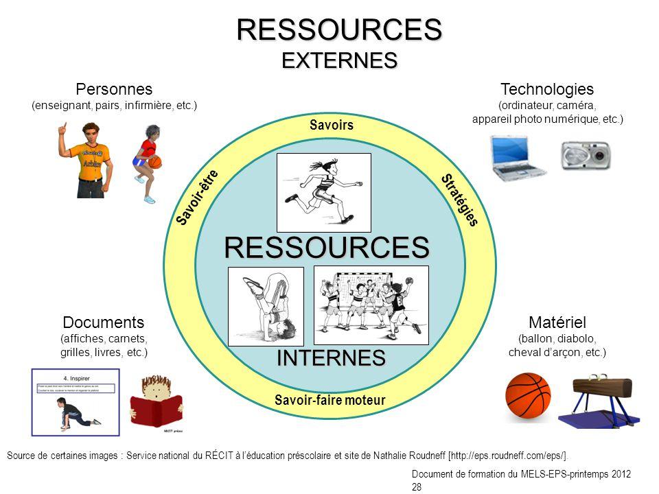 RESSOURCES RESSOURCES EXTERNES INTERNES Personnes Technologies