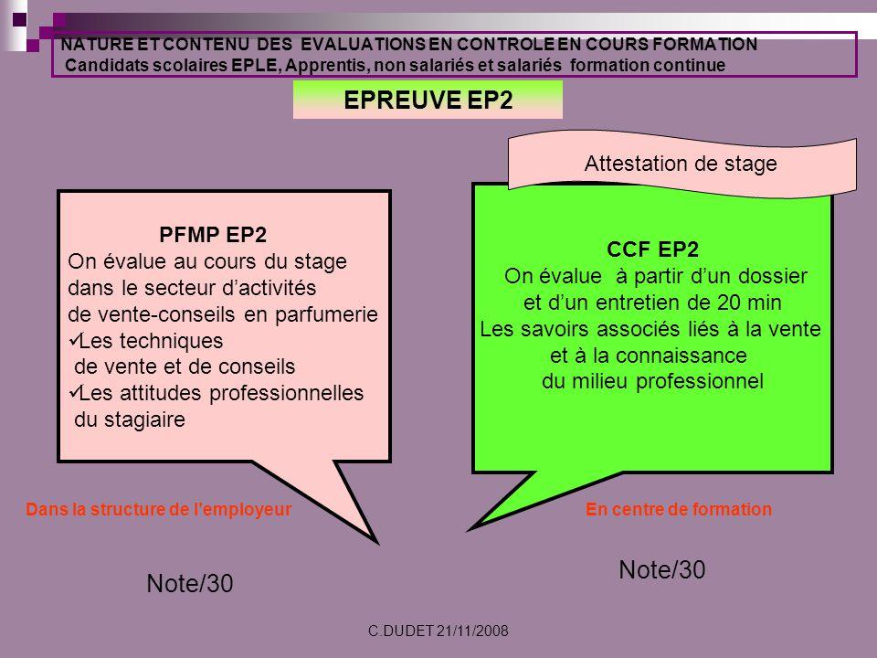 EPREUVE EP2 Note/30 Note/30 Attestation de stage PFMP EP2 CCF EP2