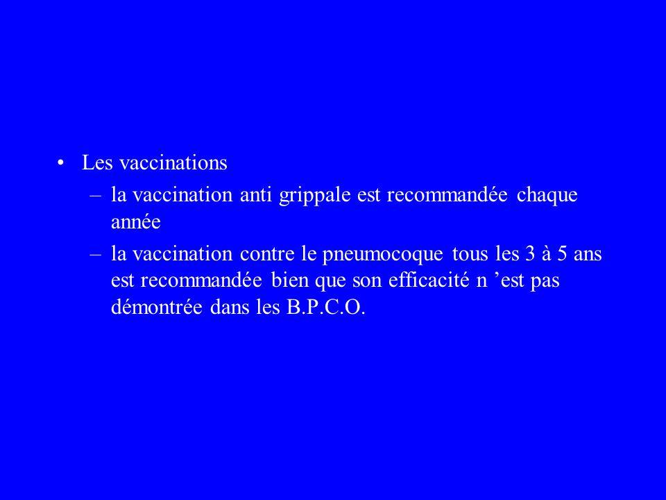 Les vaccinations la vaccination anti grippale est recommandée chaque année.