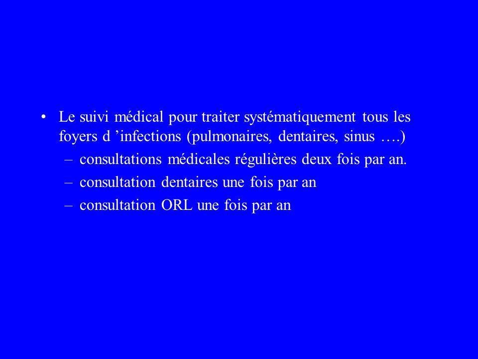 Le suivi médical pour traiter systématiquement tous les foyers d 'infections (pulmonaires, dentaires, sinus ….)
