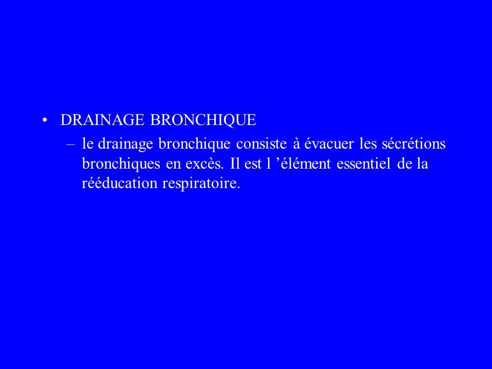 DRAINAGE BRONCHIQUE