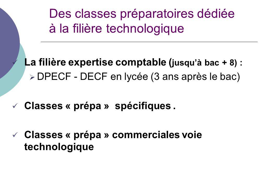 Des classes préparatoires dédiée à la filière technologique