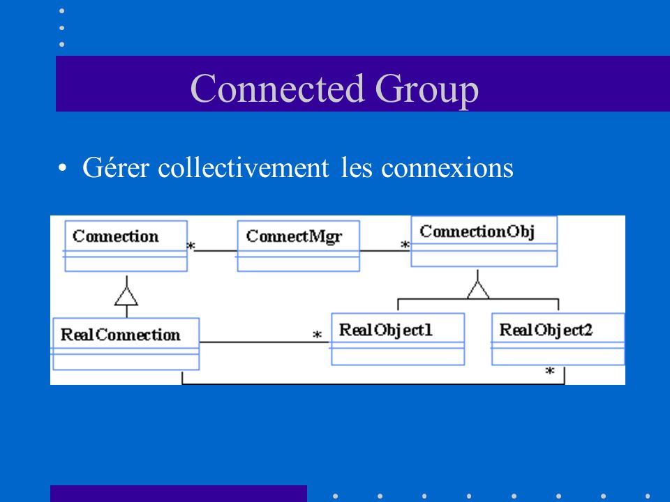 Connected Group Gérer collectivement les connexions