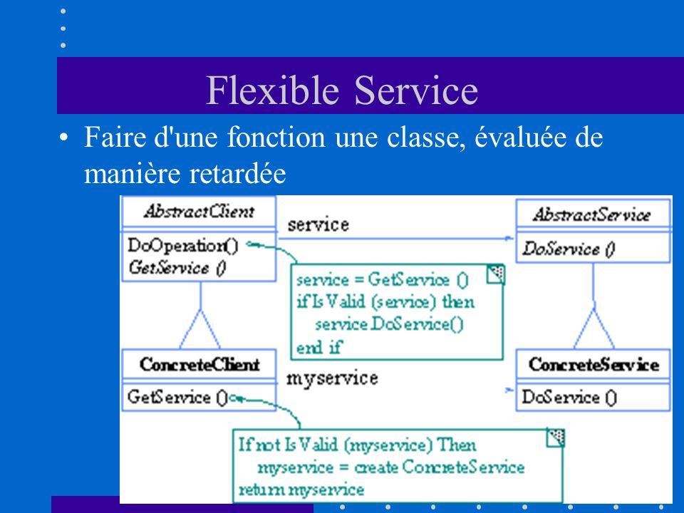 Flexible Service Faire d une fonction une classe, évaluée de manière retardée