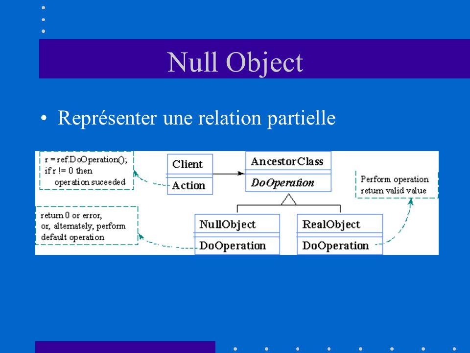 Null Object Représenter une relation partielle