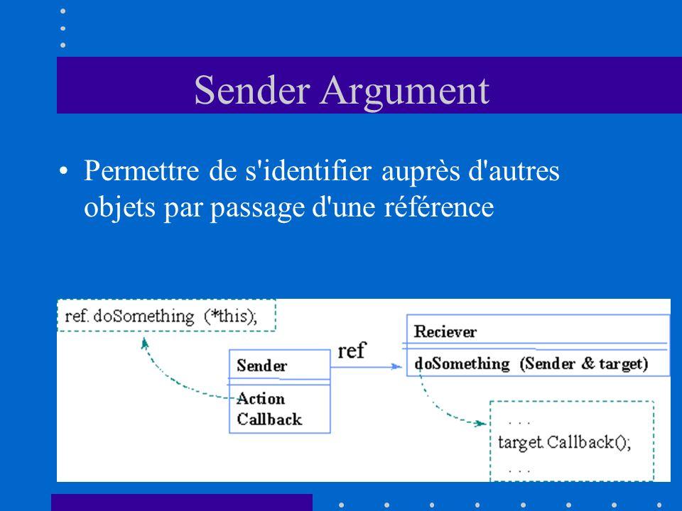 Sender Argument Permettre de s identifier auprès d autres objets par passage d une référence