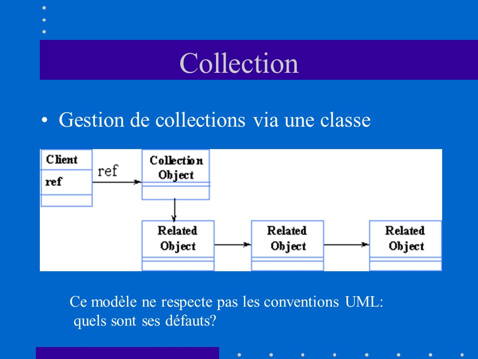 Collection Gestion de collections via une classe
