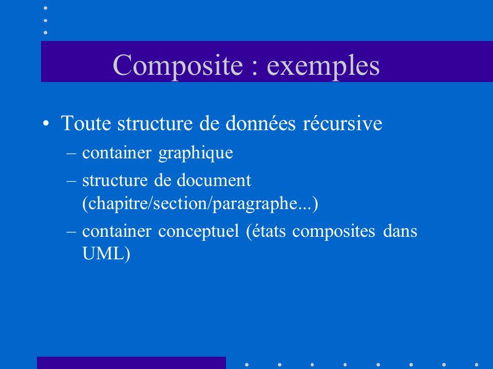 Composite : exemples Toute structure de données récursive