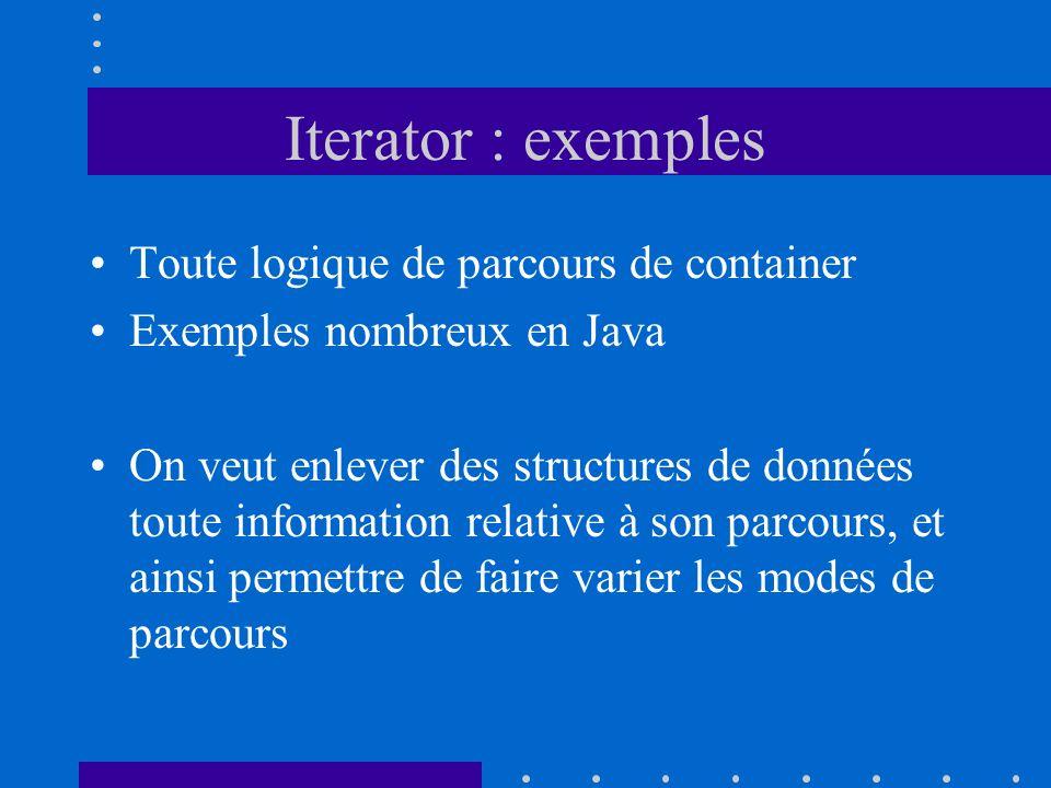 Iterator : exemples Toute logique de parcours de container