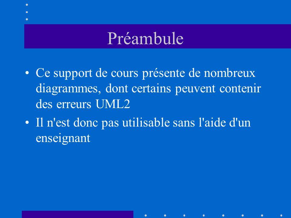 Préambule Ce support de cours présente de nombreux diagrammes, dont certains peuvent contenir des erreurs UML2.