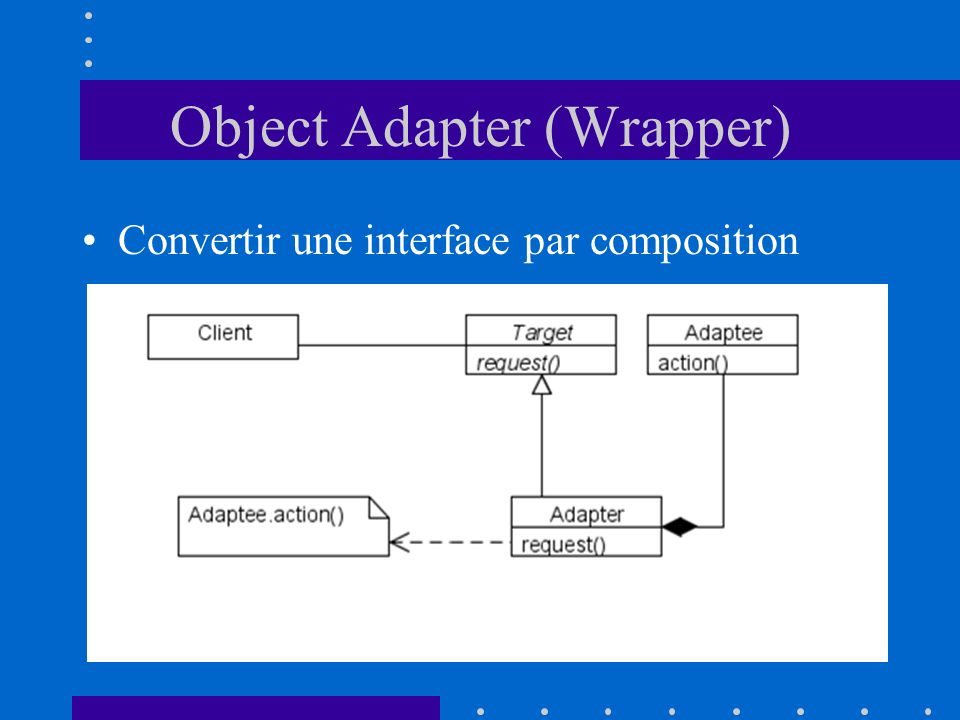 Object Adapter (Wrapper)