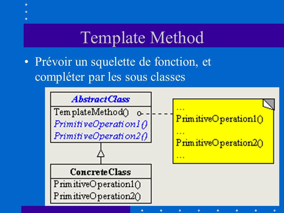 Template Method Prévoir un squelette de fonction, et compléter par les sous classes