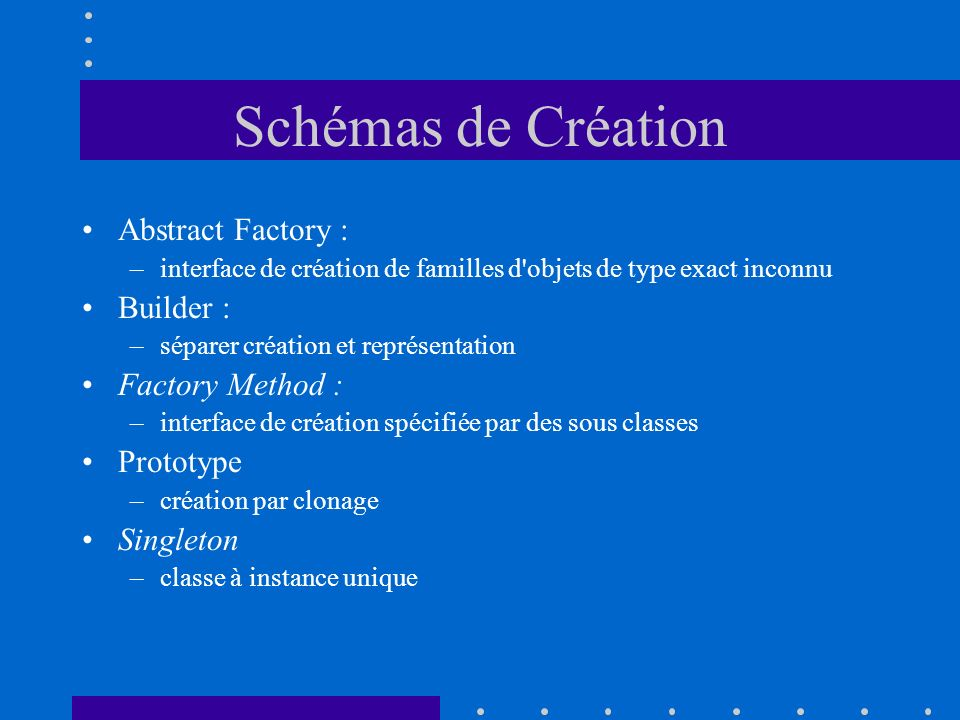 Schémas de Création Abstract Factory : Builder : Factory Method :