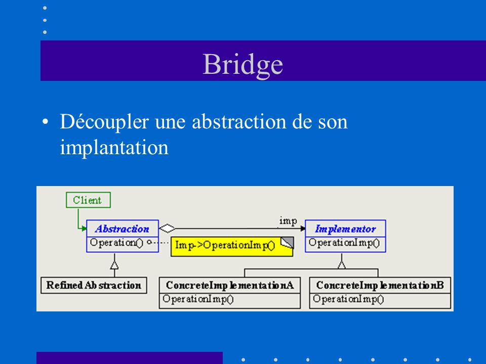 Bridge Découpler une abstraction de son implantation