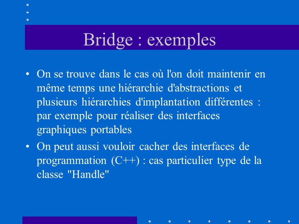 Bridge : exemples