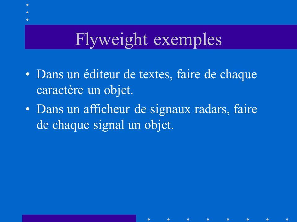 Flyweight exemples Dans un éditeur de textes, faire de chaque caractère un objet.