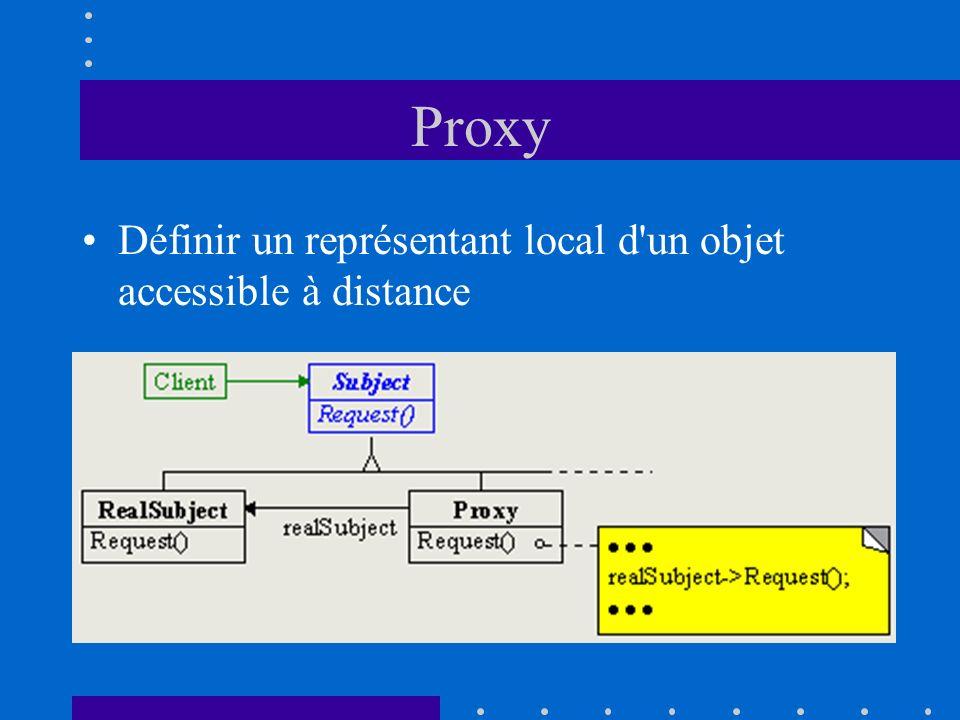 Proxy Définir un représentant local d un objet accessible à distance