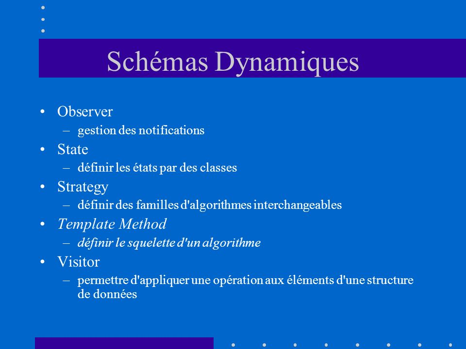 Schémas Dynamiques Observer State Strategy Template Method Visitor
