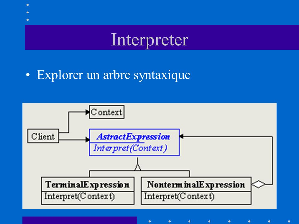 Interpreter Explorer un arbre syntaxique