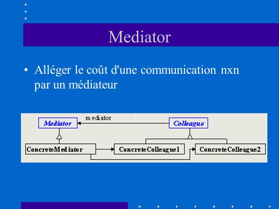 Mediator Alléger le coût d une communication nxn par un médiateur