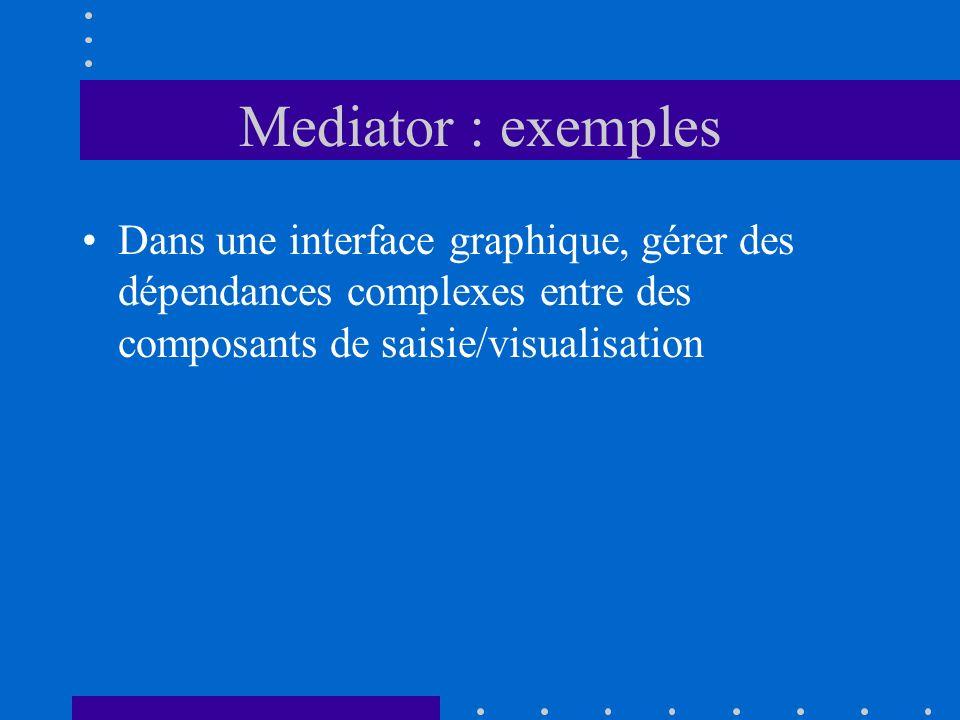 Mediator : exemples Dans une interface graphique, gérer des dépendances complexes entre des composants de saisie/visualisation.