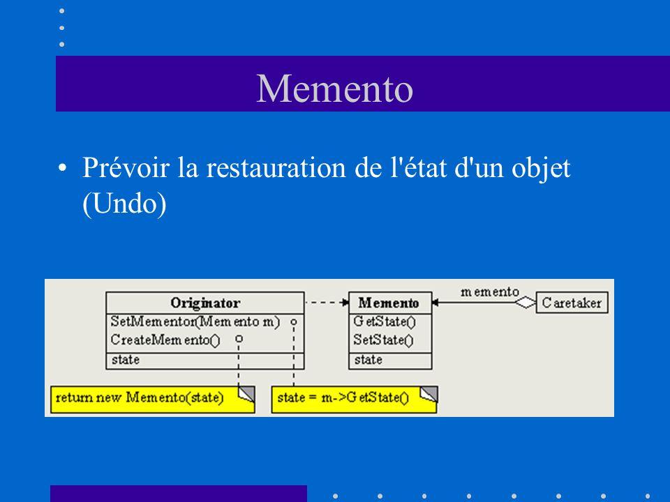 Memento Prévoir la restauration de l état d un objet (Undo)