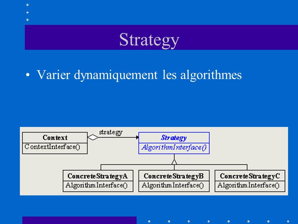 Strategy Varier dynamiquement les algorithmes