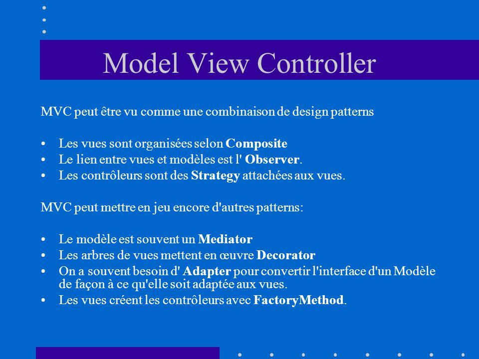 Model View Controller MVC peut être vu comme une combinaison de design patterns. Les vues sont organisées selon Composite.