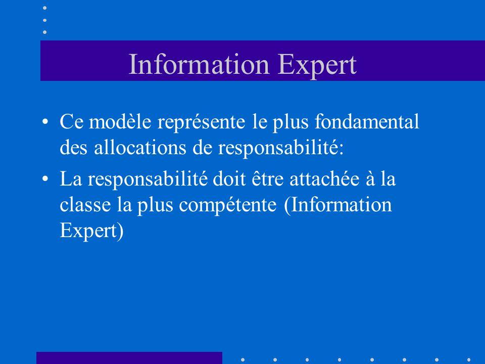 Information Expert Ce modèle représente le plus fondamental des allocations de responsabilité: