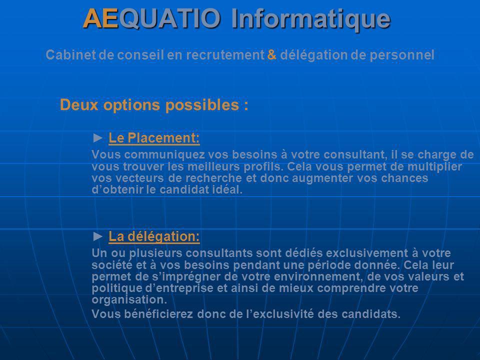 AEQUATIO Informatique Cabinet de conseil en recrutement & délégation de personnel