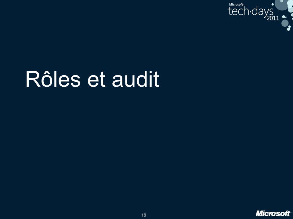 Rôles et audit