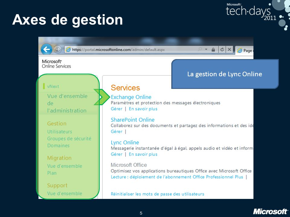 Axes de gestion La gestion d'Exchange Online