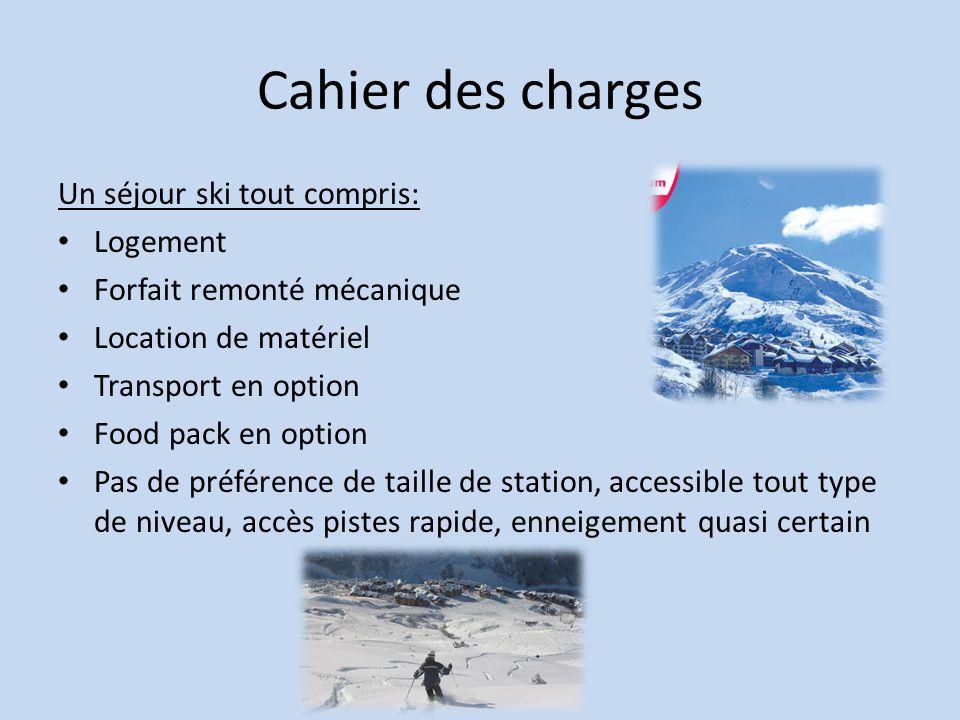 Cahier des charges Un séjour ski tout compris: Logement