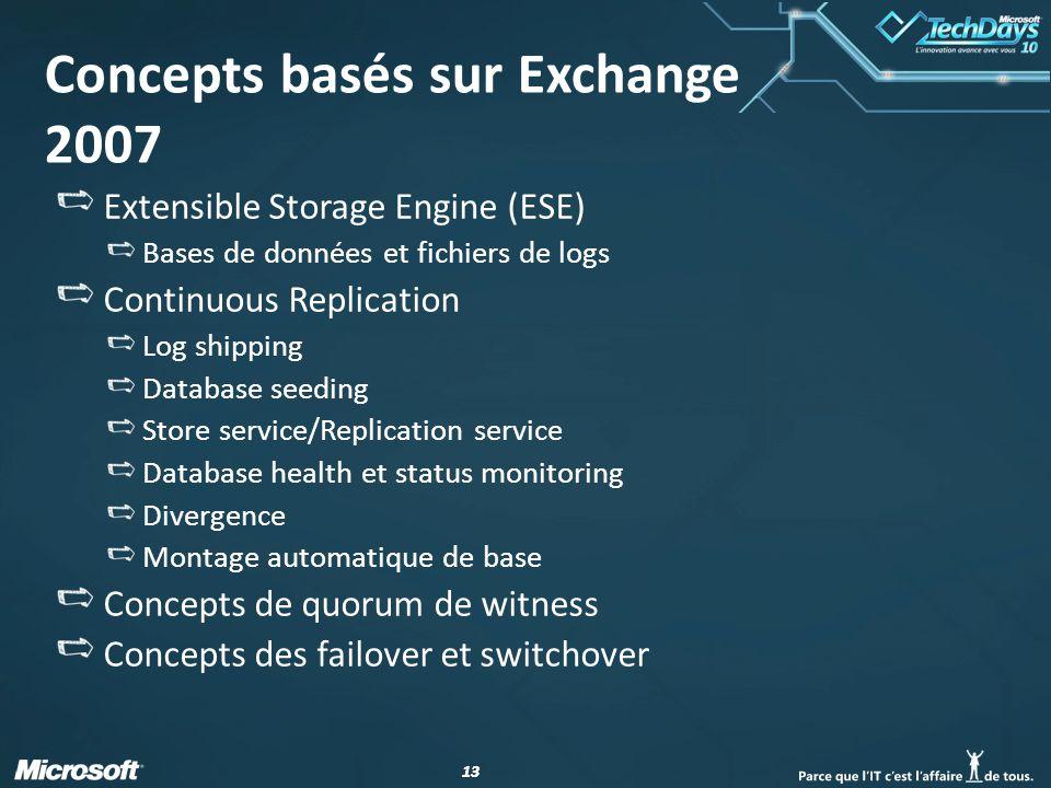 Concepts basés sur Exchange 2007