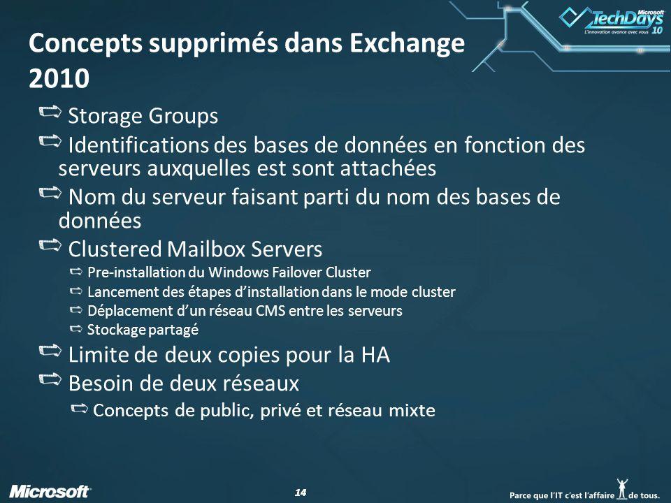 Concepts supprimés dans Exchange 2010