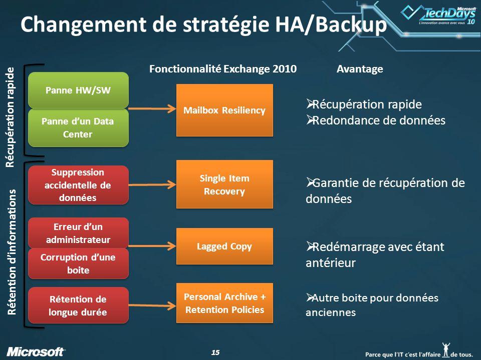 Changement de stratégie HA/Backup