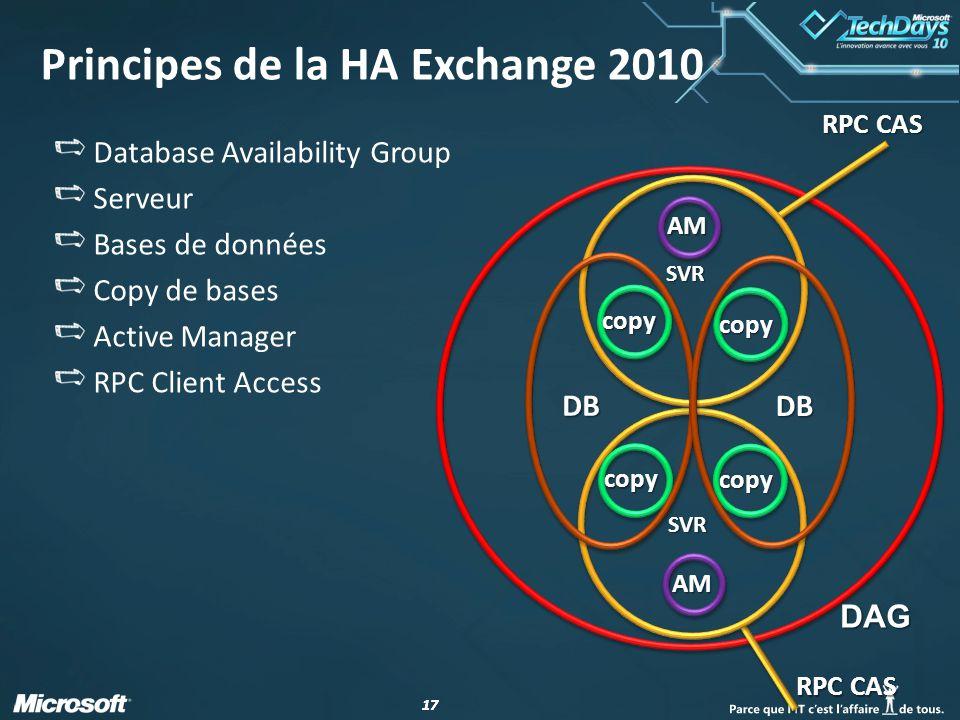 Principes de la HA Exchange 2010