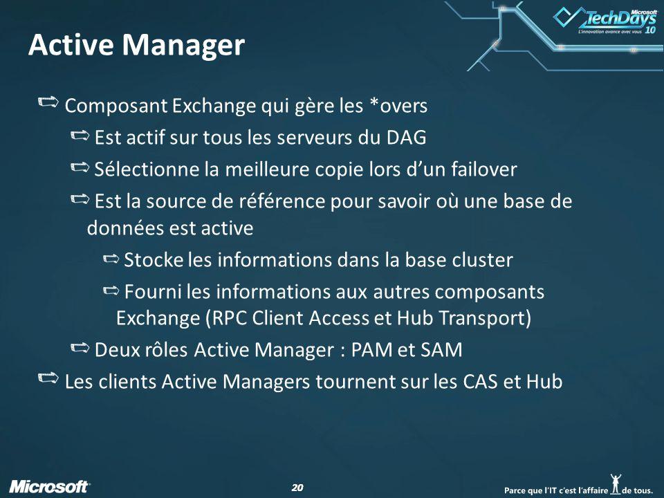 Active Manager Composant Exchange qui gère les *overs
