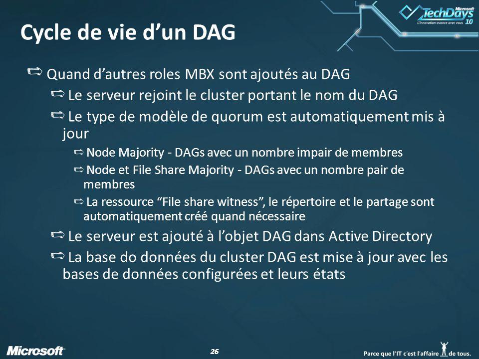 Cycle de vie d'un DAG Quand d'autres roles MBX sont ajoutés au DAG