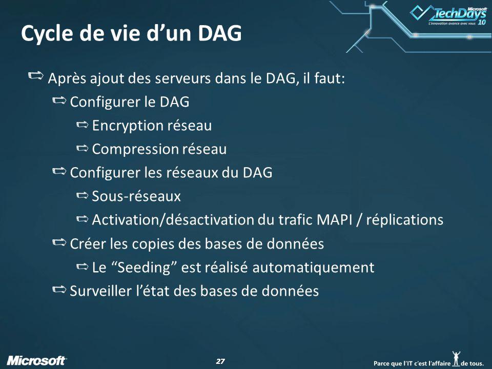 Cycle de vie d'un DAG Après ajout des serveurs dans le DAG, il faut: