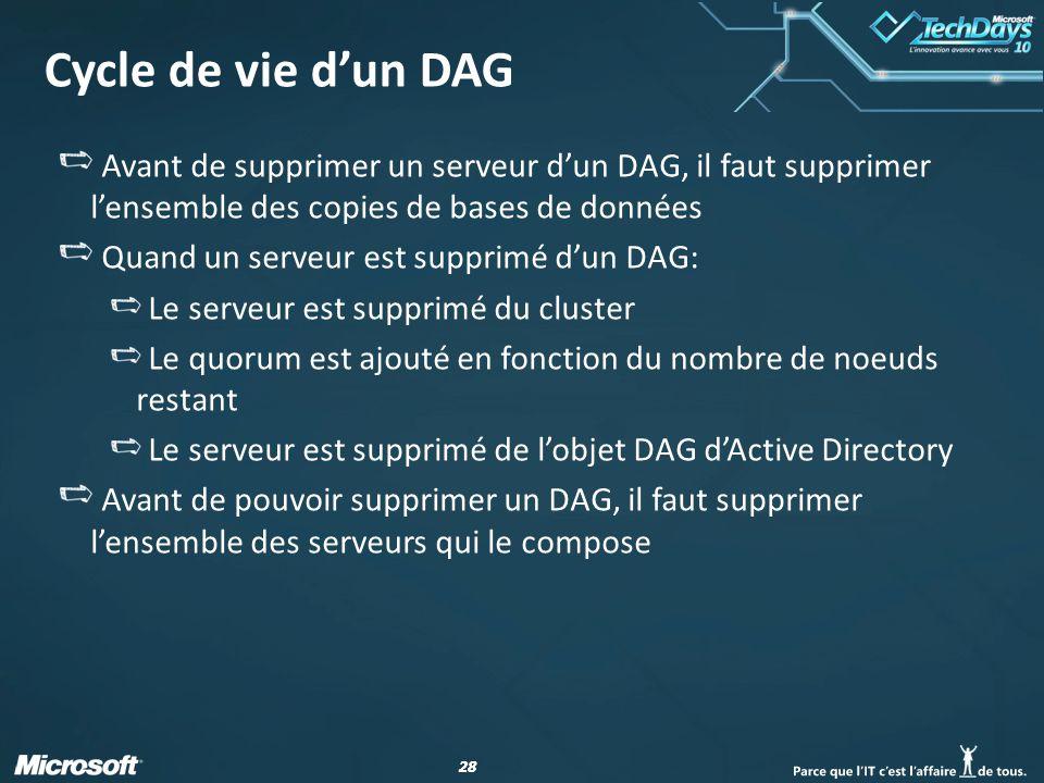 Cycle de vie d'un DAG Avant de supprimer un serveur d'un DAG, il faut supprimer l'ensemble des copies de bases de données.